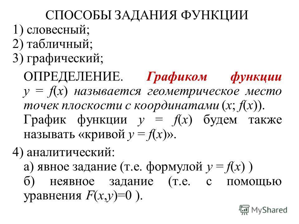 СПОСОБЫ ЗАДАНИЯ ФУНКЦИИ 1) словесный; 2) табличный; 3) графический; ОПРЕДЕЛЕНИЕ. Графиком функции y = f(x) называется геометрическое место точек плоскости с координатами (x; f(x)). График функции y = f(x) будем также называть «кривой y = f(x)». 4) ан