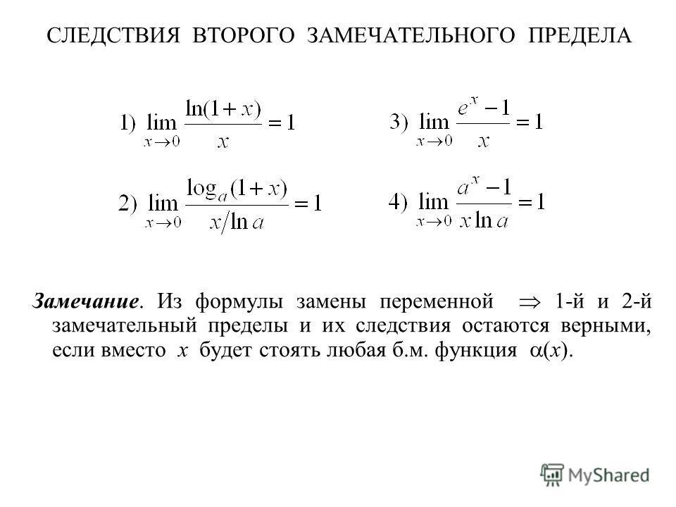 СЛЕДСТВИЯ ВТОРОГО ЗАМЕЧАТЕЛЬНОГО ПРЕДЕЛА Замечание. Из формулы замены переменной 1-й и 2-й замечательный пределы и их следствия остаются верными, если вместо x будет стоять любая б.м. функция (x).