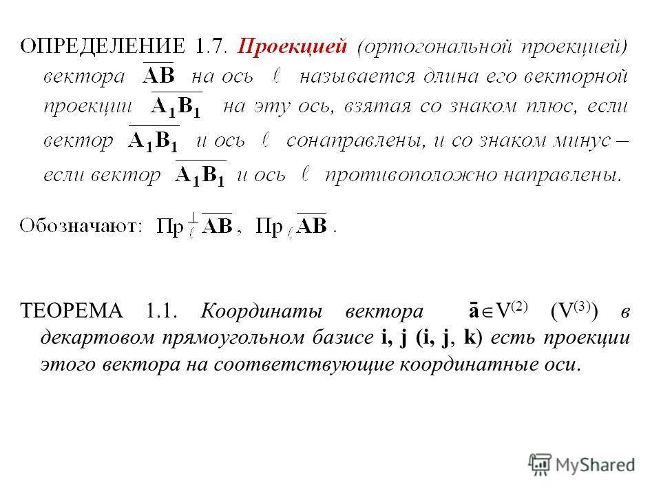 ТЕОРЕМА 1.1. Координаты вектора a ̄ V (2) (V (3) ) в декартовом прямоугольном базисе i, j (i, j, k) есть проекции этого вектора на соответствующие координатные оси.