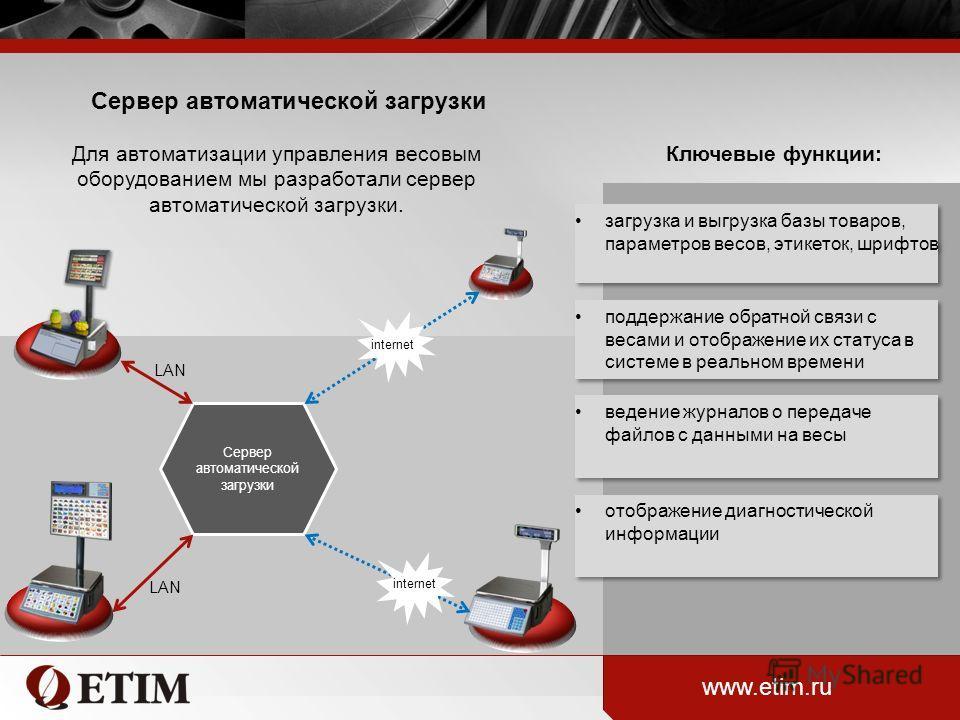 www.etim.ru Ключевые функции: Сервер автоматической загрузки загрузка и выгрузка базы товаров, параметров весов, этикеток, шрифтов ведение журналов о передаче файлов с данными на весы поддержание обратной связи с весами и отображение их статуса в сис