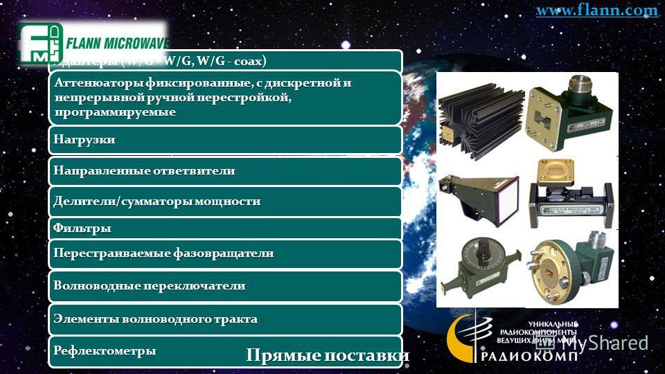 Адаптеры (W/G - W/G, W/G - coax) Аттенюаторы фиксированные, с дискретной и непрерывной ручной перестройкой, программируемые Нагрузки Направленные ответвители Делители/сумматоры мощности Фильтры Перестраиваемые фазовращатели Волноводные переключатели