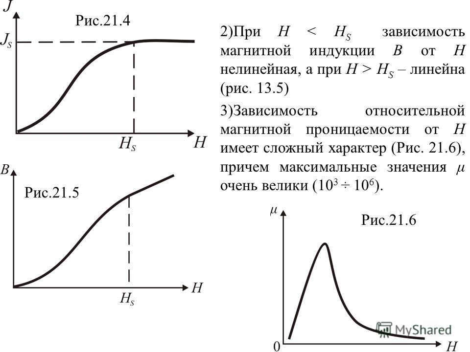 2)При Н H S – линейна (рис. 13.5) 3)Зависимость относительной магнитной проницаемости от Н имеет сложный характер (Рис. 21.6), причем максимальные значения μ очень велики (10 3 ÷ 10 6 ). Рис.21.4 Рис.21.5 Рис.21.6