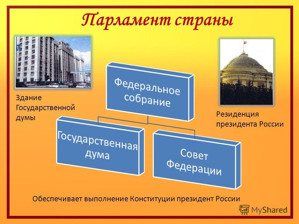 Парламент страны Обеспечивает выполнение Конституции президент России Здание Государственной думы Резиденция президента России