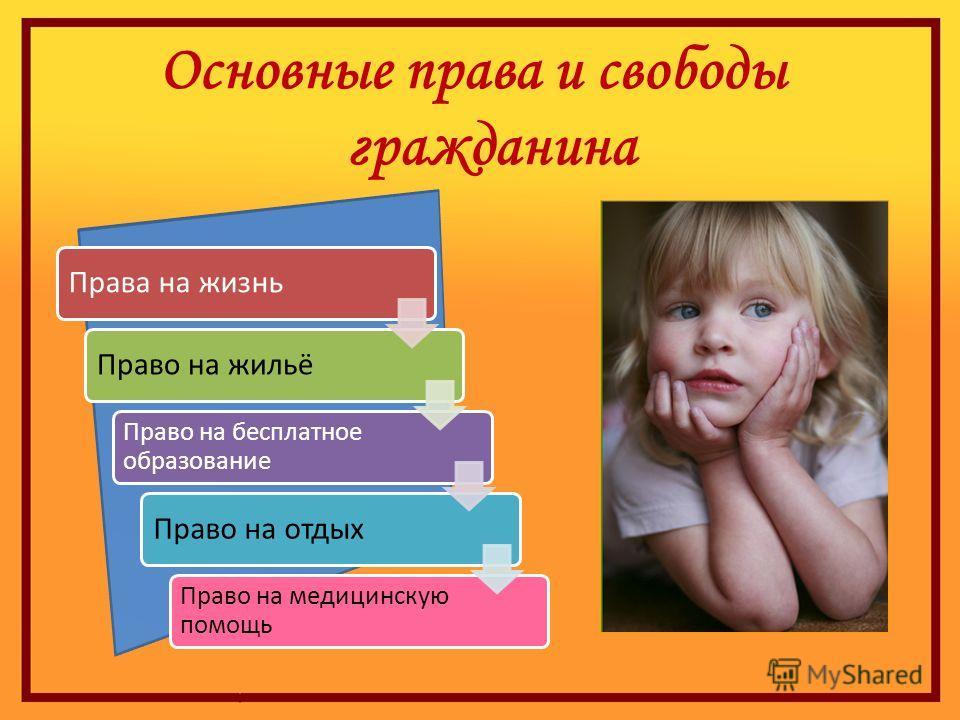Основные права и свободы гражданина Права на жизньПраво на жильё Право на бесплатное образование Право на отдых Право на медицинскую помощь