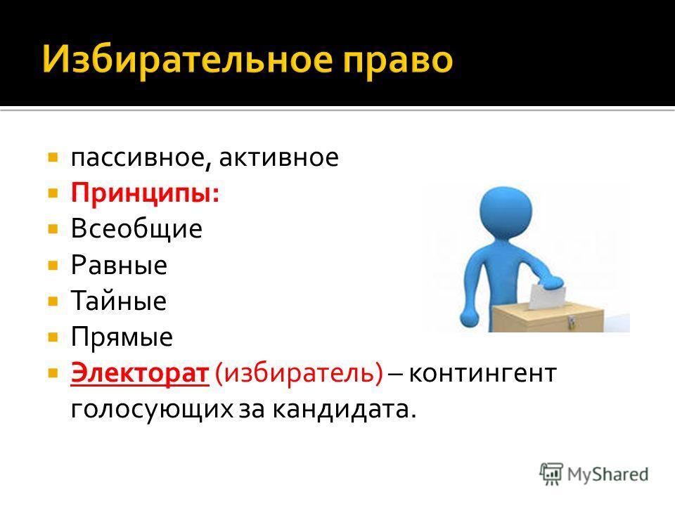 пассивное, активное Принципы: Всеобщие Равные Тайные Прямые Электорат (избиратель) – контингент голосующих за кандидата.