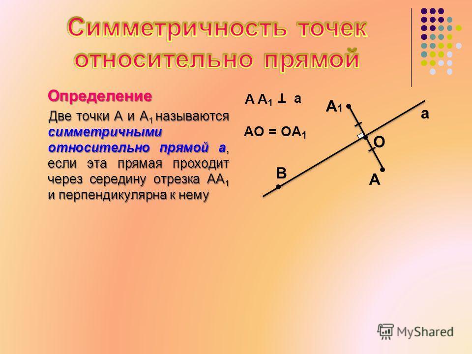 Определение Две точки А и А 1 называются симметричными относительно прямой а, если эта прямая проходит через середину отрезка АА 1 и перпендикулярна к нему A1A1 A a O B A A1A A1 a Т AO = OA 1