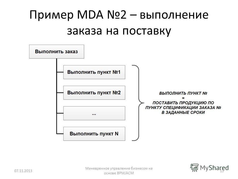 Пример MDA 2 – выполнение заказа на поставку 07.11.2013 Маневренное управление бизнесом на основе BPM/ACM 13