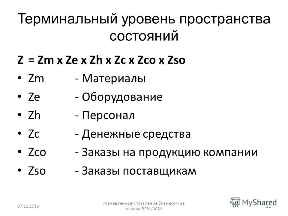 Терминальный уровень пространства состояний Z= Zm x Ze x Zh x Zc x Zco x Zso Zm- Материалы Ze - Оборудование Zh- Персонал Zc- Денежные средства Zco- Заказы на продукцию компании Zso - Заказы поставщикам 21 Маневренное управление бизнесом на основе BP
