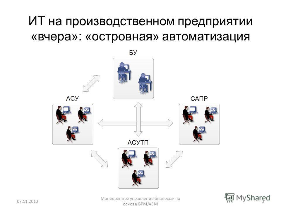 ИТ на производственном предприятии «вчера»: «островная» автоматизация Маневренное управление бизнесом на основе BPM/ACM 307.11.2013