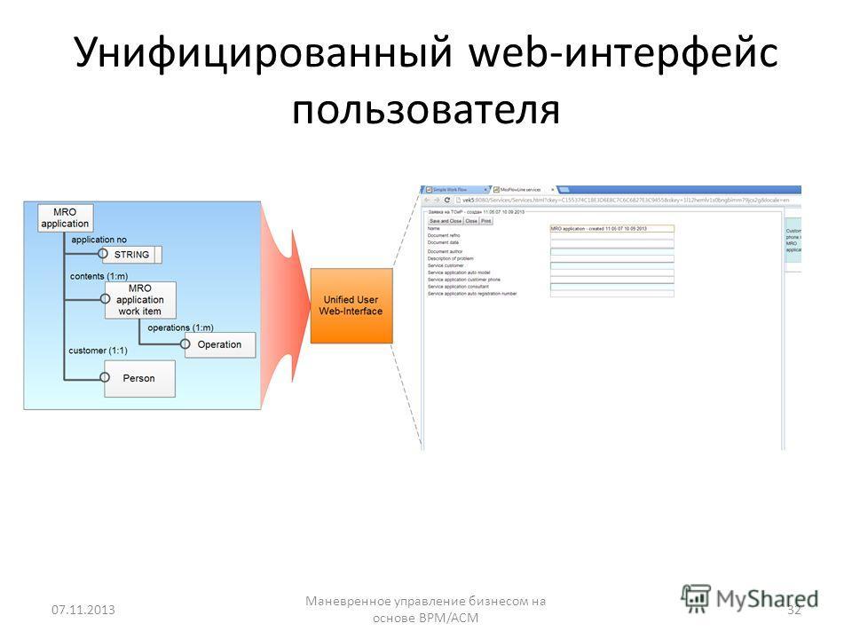 Унифицированный web-интерфейс пользователя 07.11.201332 Маневренное управление бизнесом на основе BPM/ACM