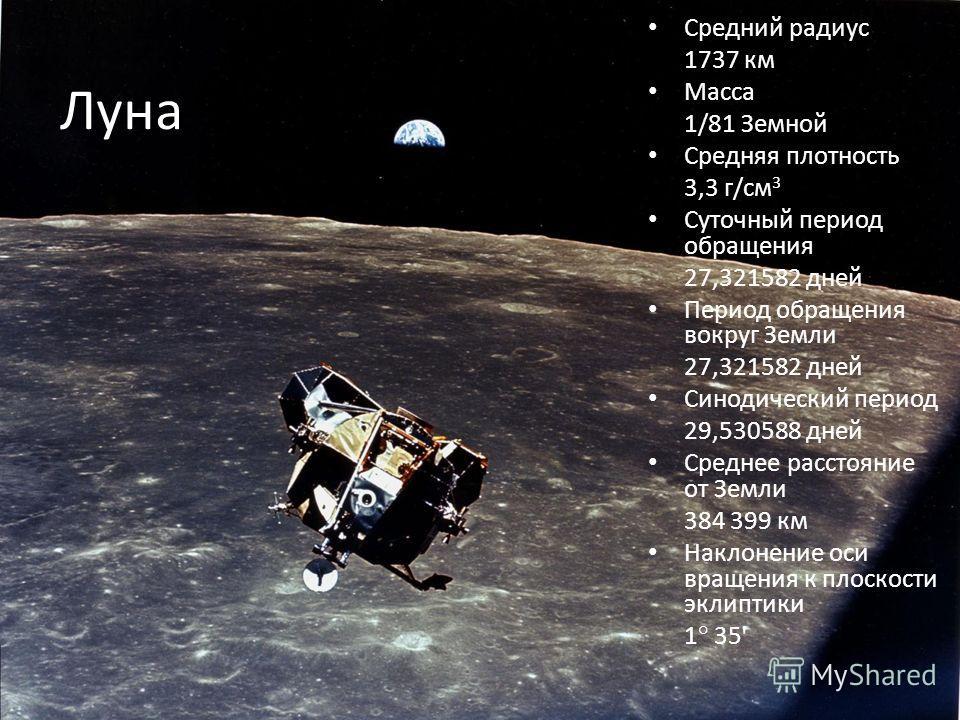 Луна Средний радиус 1737 км Масса 1/81 Земной Средняя плотность 3,3 г/см 3 Суточный период обращения 27,321582 дней Период обращения вокруг Земли 27,321582 дней Синодический период 29,530588 дней Среднее расстояние от Земли 384 399 км Наклонение оси