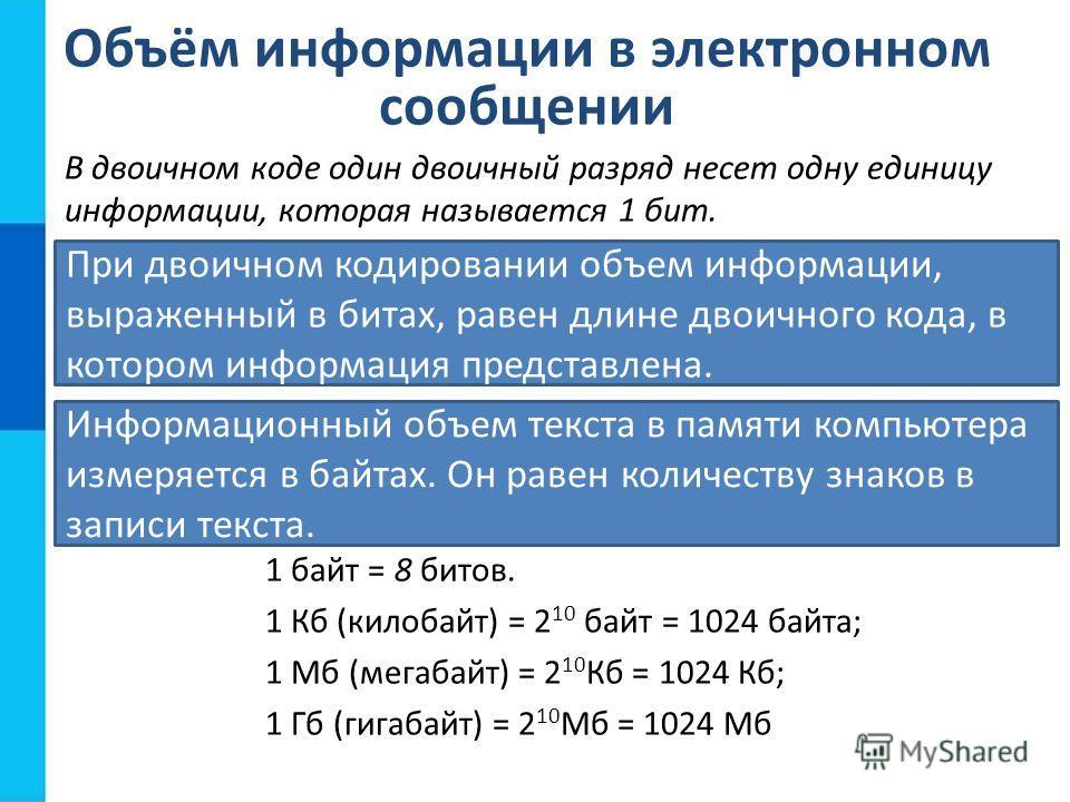 Объём информации в электронном сообщении В двоичном коде один двоичный разряд несет одну единицу информации, которая называется 1 бит. 1 байт = 8 битов. 1 Кб (килобайт) = 2 10 байт = 1024 байта; 1 Мб (мегабайт) = 2 10 Кб = 1024 Кб; 1 Гб (гигабайт) =