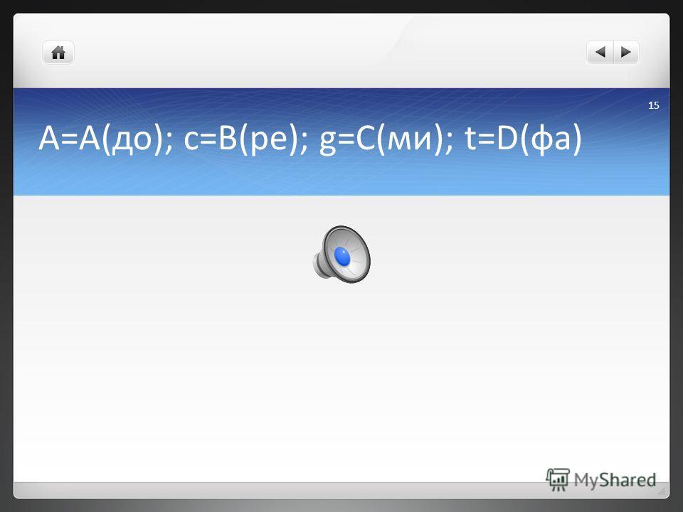 A=A(до); c=B(ре); g=C(ми); t=D(фа) 15