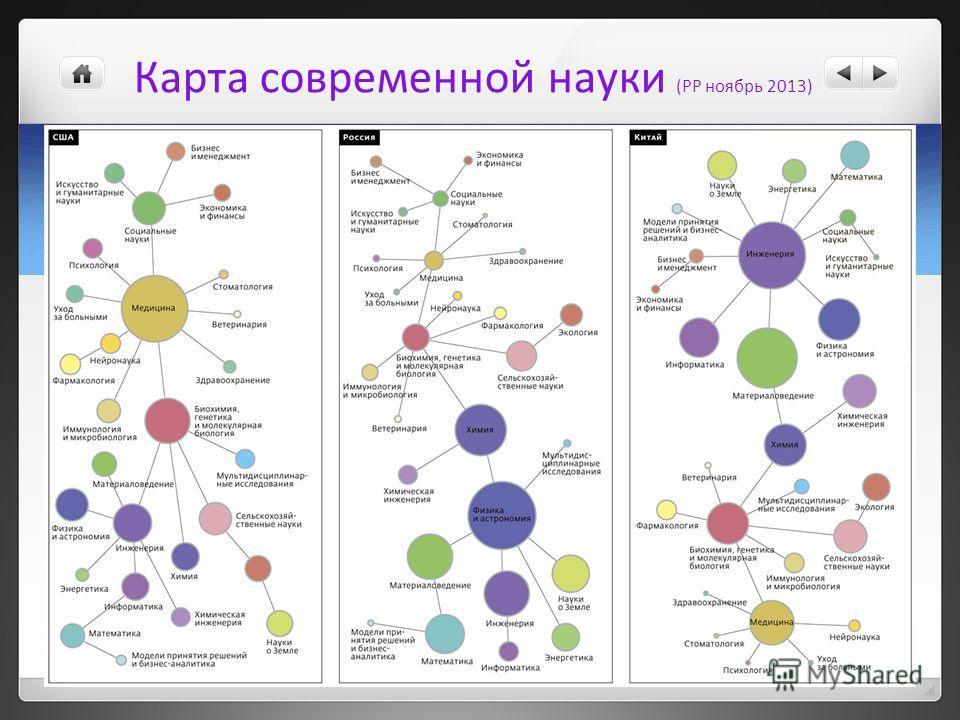 Карта современной науки (РР ноябрь 2013)
