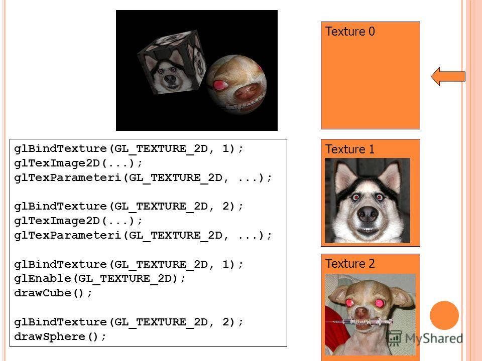 Texture 1 Texture 2 glBindTexture(GL_TEXTURE_2D, 1); glTexImage2D(...); glTexParameteri(GL_TEXTURE_2D,...); glBindTexture(GL_TEXTURE_2D, 2); glTexImage2D(...); glTexParameteri(GL_TEXTURE_2D,...); glBindTexture(GL_TEXTURE_2D, 1); glEnable(GL_TEXTURE_2