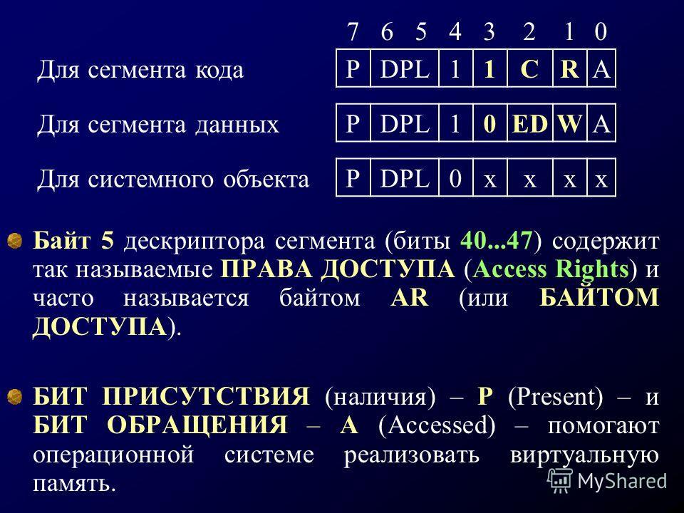 Байт 5 дескриптора сегмента (биты 40...47) содержит так называемые ПРАВА ДОСТУПА (Access Rights) и часто называется байтом AR (или БАЙТОМ ДОСТУПА). БИТ ПРИСУТСТВИЯ (наличия) – Р (Present) – и БИТ ОБРАЩЕНИЯ – А (Accessed) – помогают операционной систе