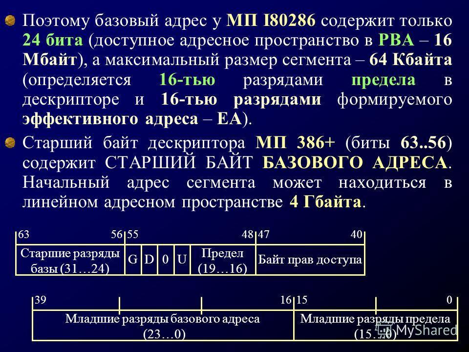 Поэтому базовый адрес у МП I80286 содержит только 24 бита (доступное адресное пространство в РВА – 16 Мбайт), а максимальный размер сегмента – 64 Кбайта (определяется 16-тью разрядами предела в дескрипторе и 16-тью разрядами формируемого эффективного