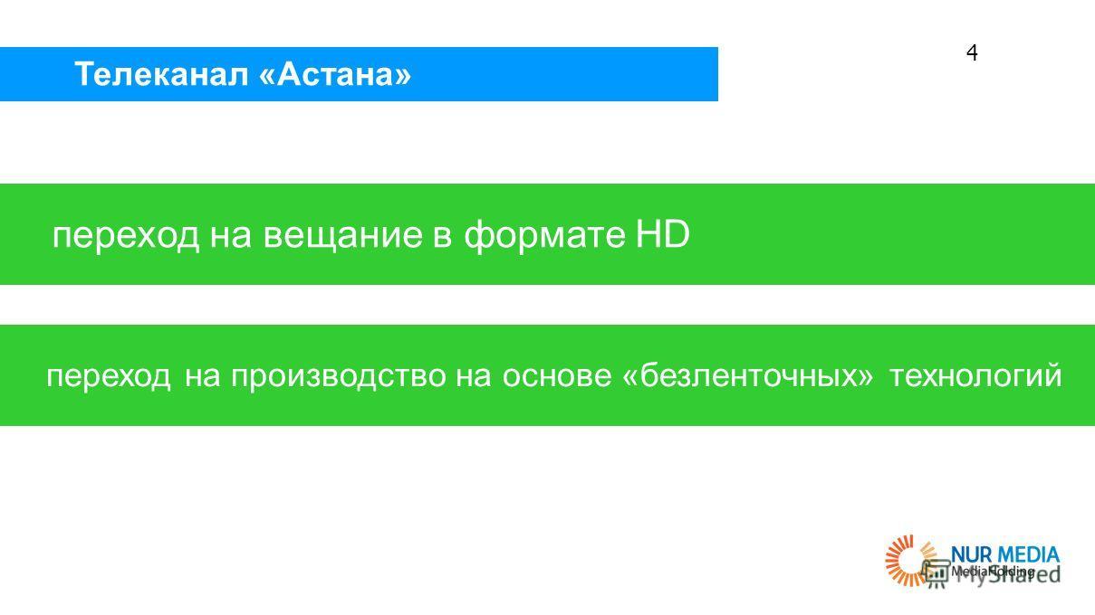 4 Телеканал «Астана» переход на вещание в формате HD переход на производство на основе «безленточных» технологий