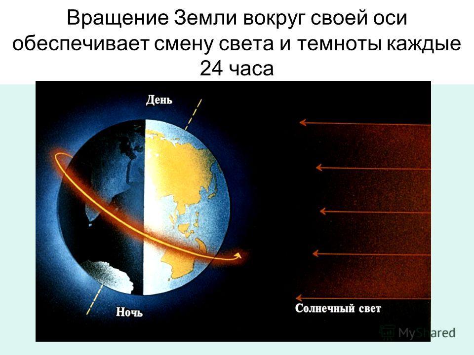 Наша планета третья из ближайших к Солнцу. Её орбита удалена от Солнца на 150 млн. км. 1 58 2 108 3 150 4 228 5 778 6 1497 7 2886 8 4498 9 5912