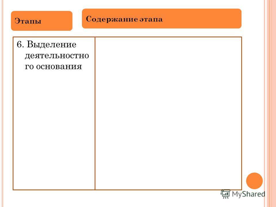 6. Выделение деятельностно го основания Этапы Содержание этапа
