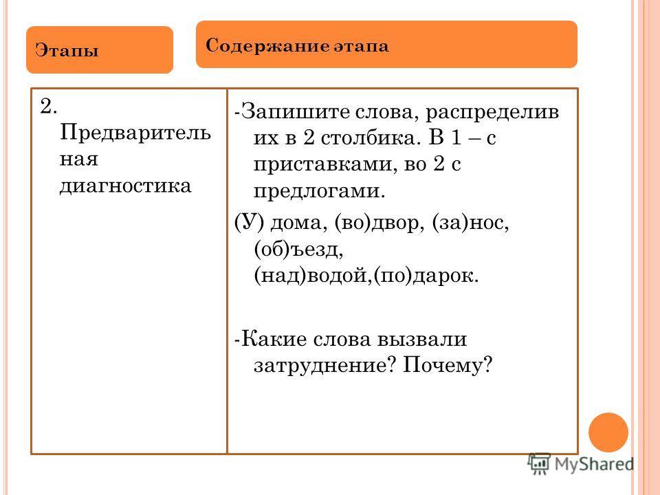 2. Предваритель ная диагностика -Запишите слова, распределив их в 2 столбика. В 1 – с приставками, во 2 с предлогами. (У) дома, (во)двор, (за)нос, (об)ъезд, (над)водой,(по)дарок. -Какие слова вызвали затруднение? Почему? Этапы Содержание этапа