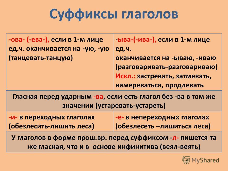 Суффиксы глаголов -ова- (-ева-), если в 1-м лице ед.ч. оканчивается на -ую, -ую (танцевать-танцую) -ыва-(-ива-), если в 1-м лице ед.ч. оканчивается на -ываю, -иваю (разговаривать-разговариваю) Искл.: застревать, затмевать, намереваться, продлевать Гл