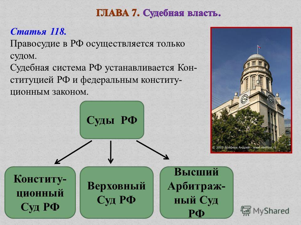 Статья 118. Правосудие в РФ осуществляется только судом. Судебная система РФ устанавливается Кон- ституцией РФ и федеральным конститу- ционным законом. Суды РФ Конститу- ционный Суд РФ Верховный Суд РФ Высший Арбитраж- ный Суд РФ
