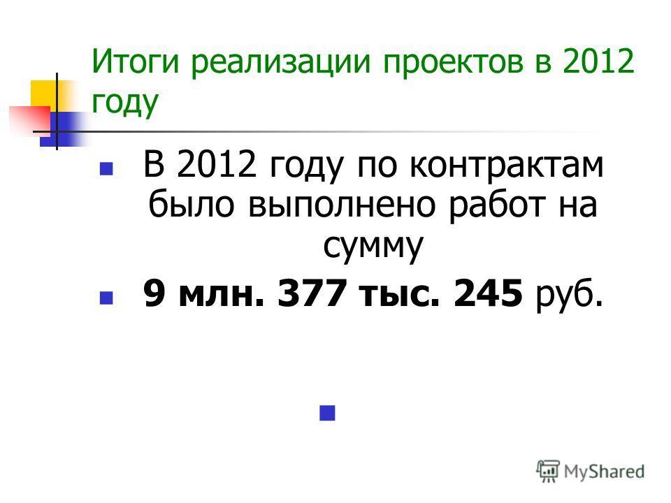 Итоги реализации проектов в 2012 году В 2012 году по контрактам было выполнено работ на сумму 9 млн. 377 тыс. 245 руб.