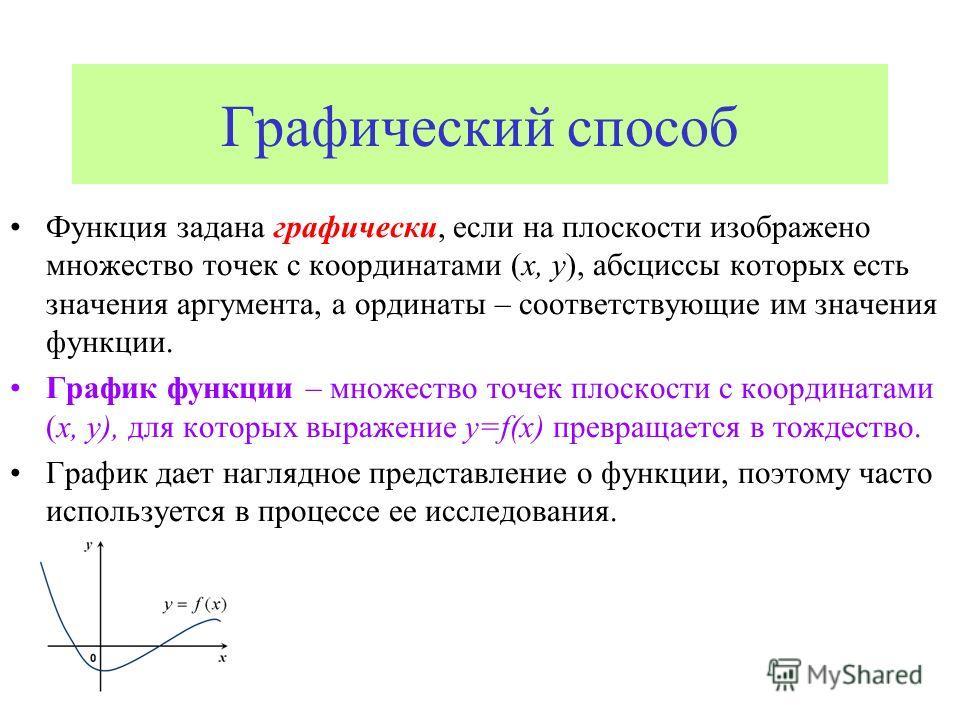 Графический способ Функция задана графически, если на плоскости изображено множество точек с координатами (x, y), абсциссы которых есть значения аргумента, а ординаты – соответствующие им значения функции. График функции – множество точек плоскости с