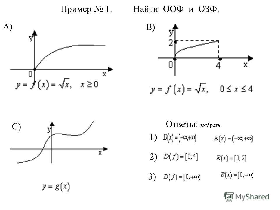 Пример 1. Найти ООФ и ОЗФ. А) 1) Ответы: выбрать B) 2) С) 3)3)
