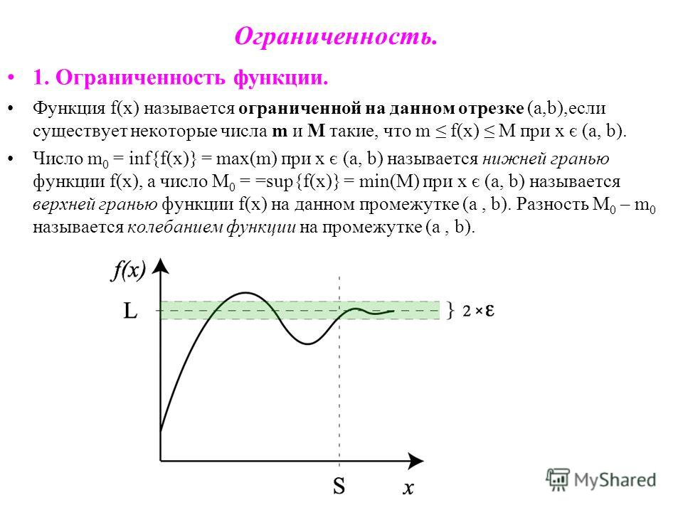 Ограниченность. 1. Ограниченность функции. Функция f(x) называется ограниченной на данном отрезке (a,b),если существует некоторые числа m и M такие, что m f(x) M при x є (a, b). Число m 0 = inf{f(x)} = max(m) при x є (a, b) называется нижней гранью ф