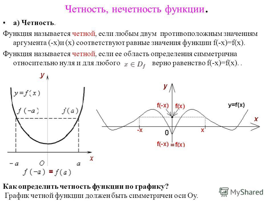 Четность, нечетность функции. а) Четность. Функция называется четной, если любым двум противоположным значениям аргумента (-x)и (x) соответствуют равные значения функции f(-x)=f(x). Функция называется четной, если ее область определения симметрична о