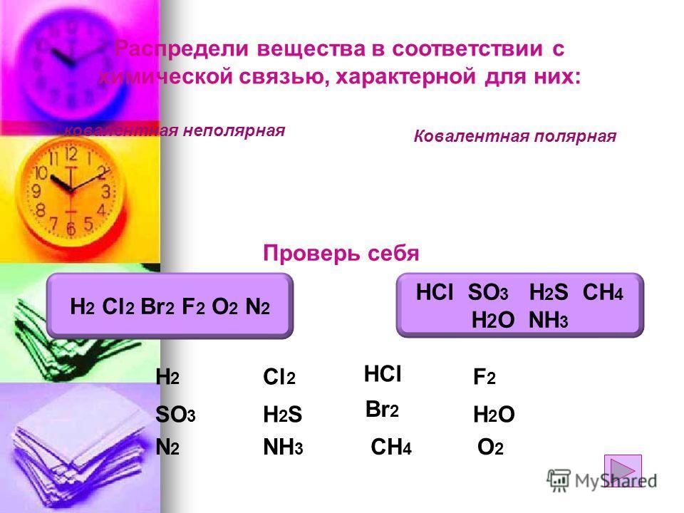 Распредели вещества в соответствии с химической связью, характерной для них: O2O2 Br 2 F2F2 Cl 2 SO 3 H2OH2OH2SH2S HCl CH 4 Проверь себя HCl SO 3 H 2 S CH 4 H 2 O NH 3 H2H2 N2N2 NH 3 H 2 Cl 2 Br 2 F 2 O 2 N 2 Ковалентная полярная ковалентная неполярн