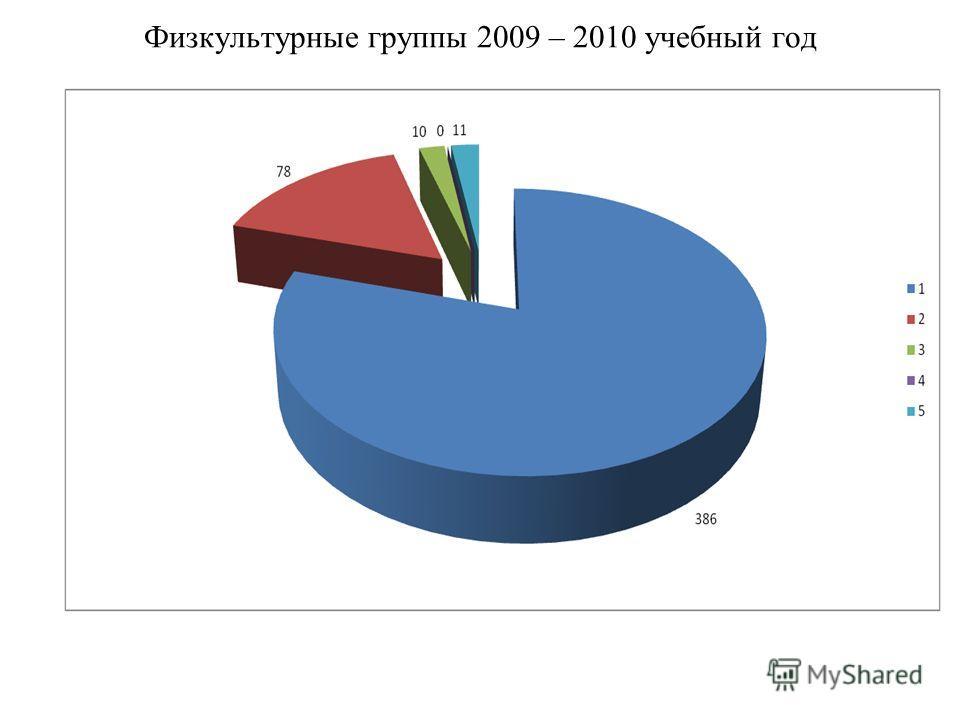 Физкультурные группы 2009 – 2010 учебный год