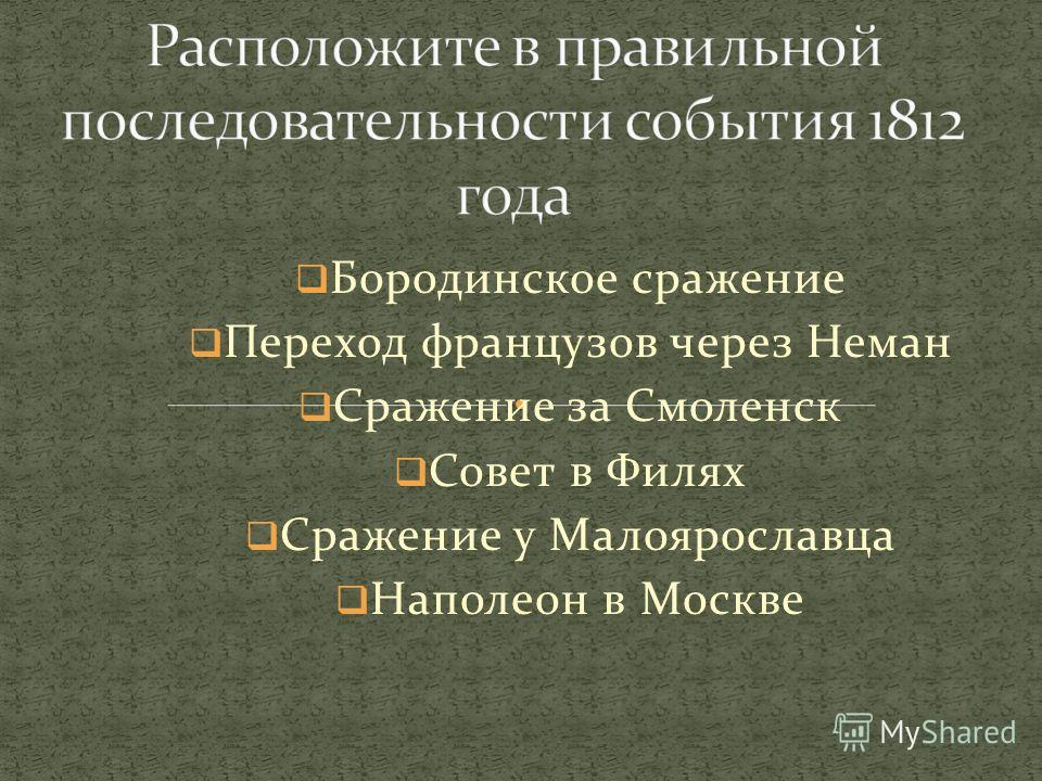 Бородинское сражение Переход французов через Неман Сражение за Смоленск Совет в Филях Сражение у Малоярославца Наполеон в Москве