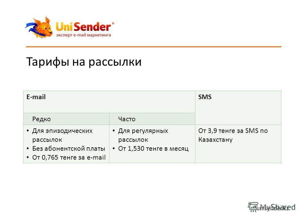 Тарифы на рассылки unisender.kz E-mailSMS РедкоЧасто Для эпизодических рассылок Без абонентской платы От 0,765 тенге за e-mail Для регулярных рассылок От 1,530 тенге в месяц От 3,9 тенге за SMS по Казахстану
