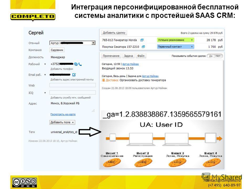 Интеграция персонифицированной бесплатной системы аналитики с простейшей SAAS CRM: