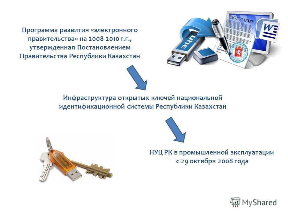 НУЦ РК в промышленной эксплуатации с 29 октября 2008 года Инфраструктура открытых ключей национальной идентификационной системы Республики Казахстан Программа развития «электронного правительства» на 2008-2010 г.г., утвержденная Постановлением Правит