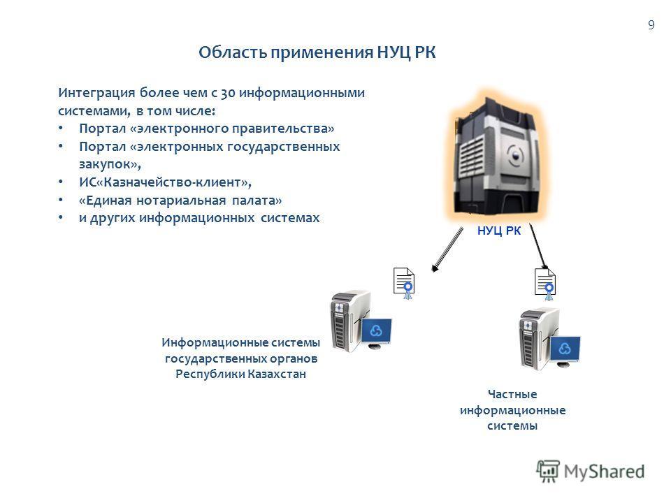 Область применения НУЦ РК НУЦ РК Информационные системы государственных органов Республики Казахстан 9 Частные информационные системы Интеграция более чем с 30 информационными системами, в том числе: Портал «электронного правительства» Портал «электр