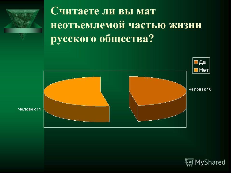 Считаете ли вы мат неотъемлемой частью жизни русского общества?