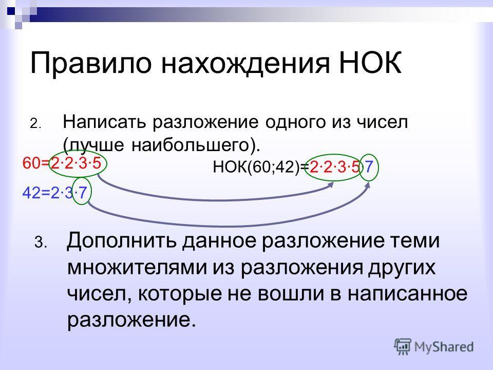 Правило нахождения НОК 2. Написать разложение одного из чисел (лучше наибольшего). 60=2235 42=237 НОК(60;42)=22357 3. Дополнить данное разложение теми множителями из разложения других чисел, которые не вошли в написанное разложение.
