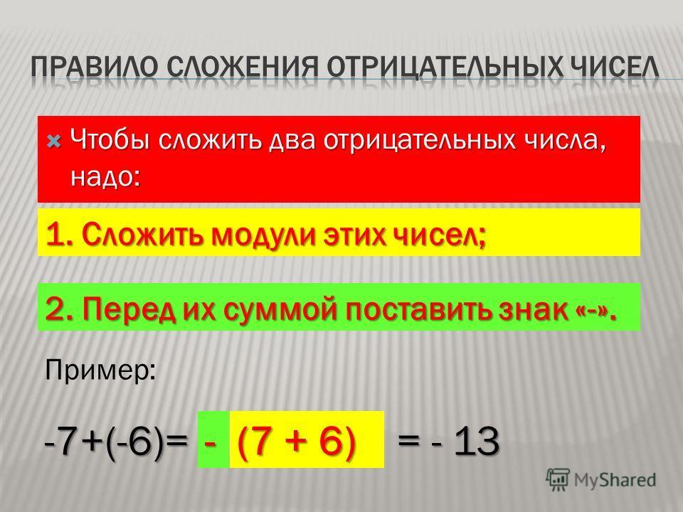 Чтобы сложить два отрицательных числа, надо: Чтобы сложить два отрицательных числа, надо: 1. Сложить модули этих чисел; 2. Перед их суммой поставить знак «-». Пример: -7+(-6)= (7 + 6) - = - 13