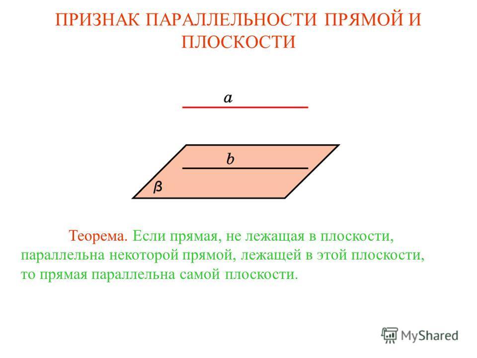 Теорема. Если прямая, не лежащая в плоскости, параллельна некоторой прямой, лежащей в этой плоскости, то прямая параллельна самой плоскости. ПРИЗНАК ПАРАЛЛЕЛЬНОСТИ ПРЯМОЙ И ПЛОСКОСТИ