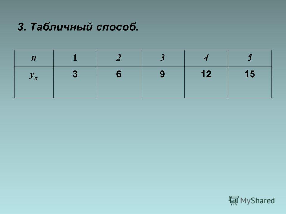 3. Табличный способ. п12345 упуп 3691215