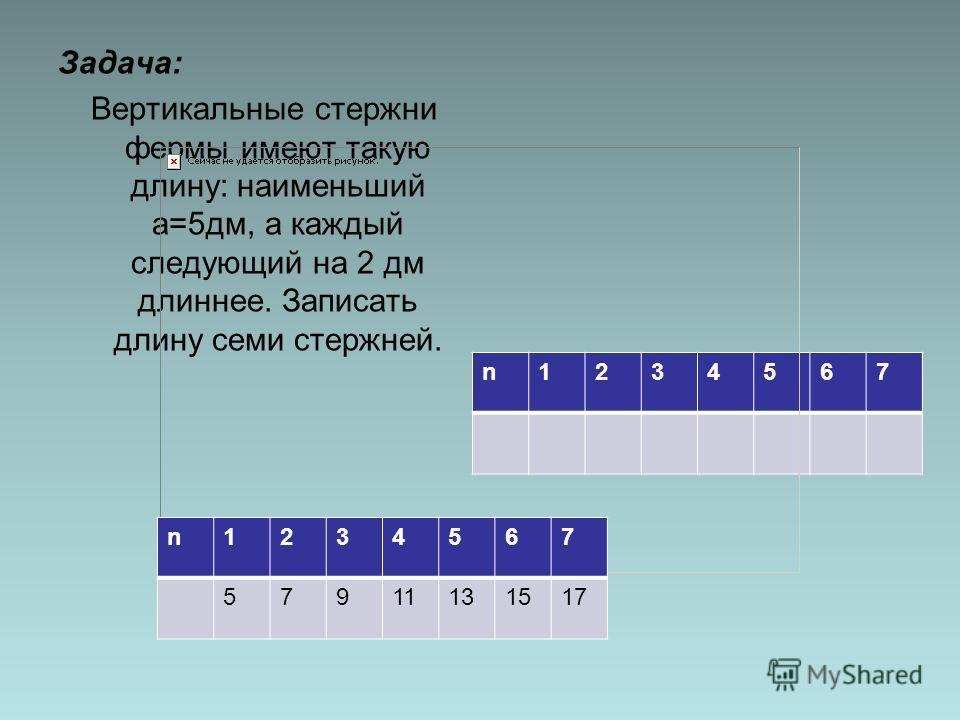 Задача: Вертикальные стержни фермы имеют такую длину: наименьший а=5дм, а каждый следующий на 2 дм длиннее. Записать длину семи стержней. n1234567 n1234567 57911131517