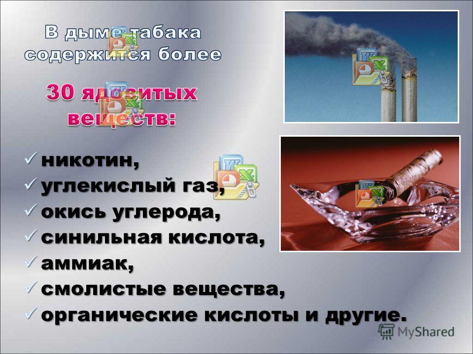 никотин, никотин, углекислый газ, углекислый газ, окись углерода, окись углерода, синильная кислота, синильная кислота, аммиак, аммиак, смолистые вещества, смолистые вещества, органические кислоты и другие. органические кислоты и другие.