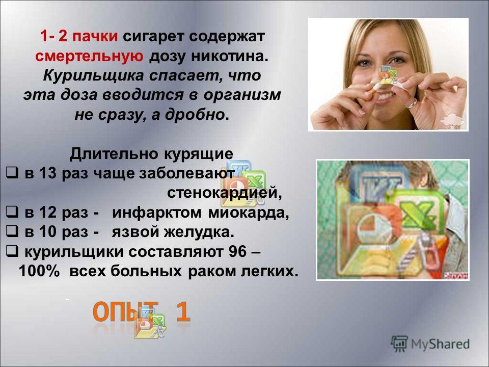- 1- 2 пачки сигарет содержат смертельную дозу никотина. Курильщика спасает, что эта доза вводится в организм не сразу, а дробно. Длительно курящие в 13 раз чаще заболевают стенокардией, в 12 раз - инфарктом миокарда, в 10 раз - язвой желудка. куриль