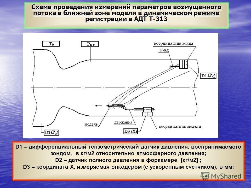 D1 – дифференциальный тензометрический датчик давления, воспринимаемого зондом, в кг/м2 относительно атмосферного давления; D2 – датчик полного давления в форкамере [кг/м2] ; D3 – координата Х, измеряемая энкодером (с ускоренным счетчиком), в мм; Схе