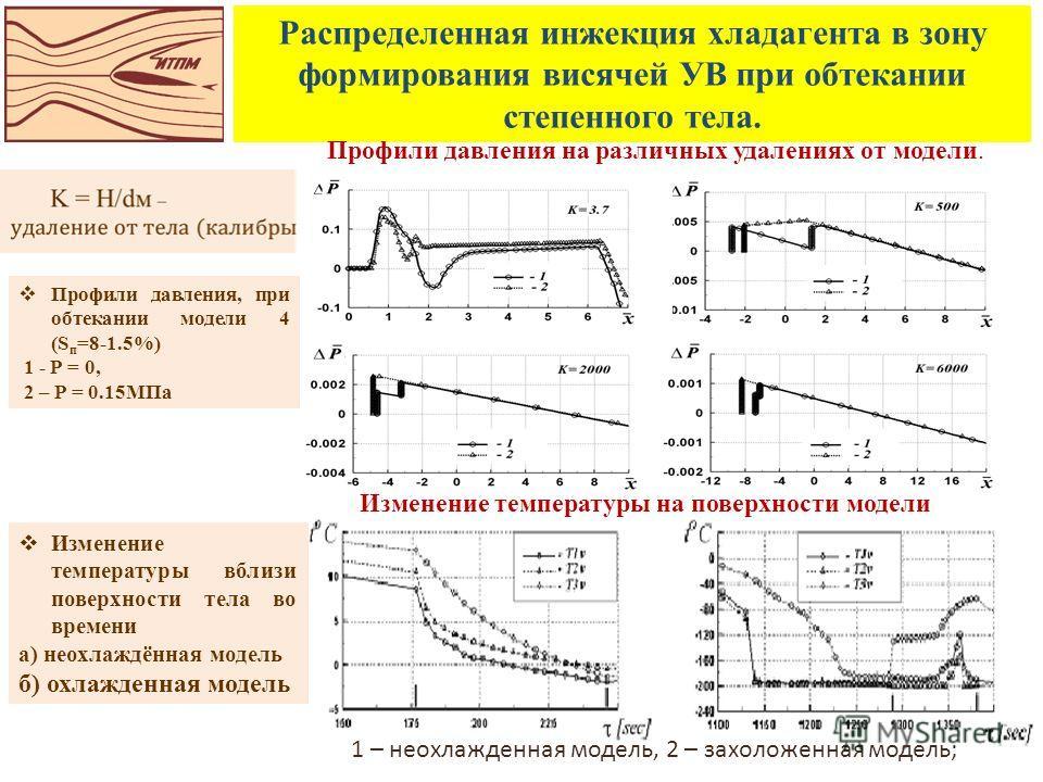 Распределенная инжекция хладагента в зону формирования висячей УВ при обтекании степенного тела. Профили давления, при обтекании модели 4 (S п =8-1.5%) 1 - Р = 0, 2 – Р = 0.15МПа Изменение температуры вблизи поверхности тела во времени а) неохлаждённ