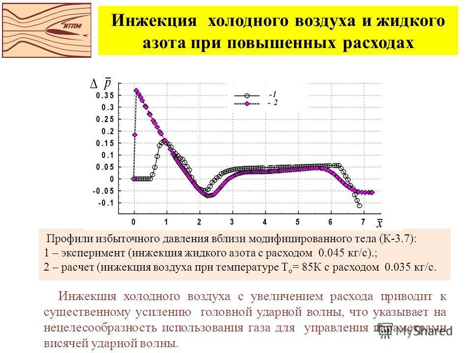 Инжекция холодного воздуха и жидкого азота при повышенных расходах Профили избыточного давления вблизи модифицированного тела (К-3.7): 1 – эксперимент (инжекция жидкого азота с расходом 0.045 кг/c).; 2 – расчет (инжекция воздуха при температуре Т o =